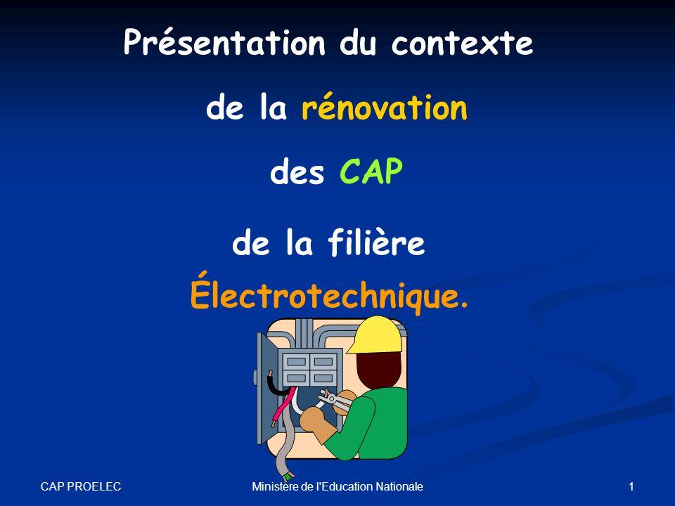 Présentation du contexte de la filière Électrotechnique.