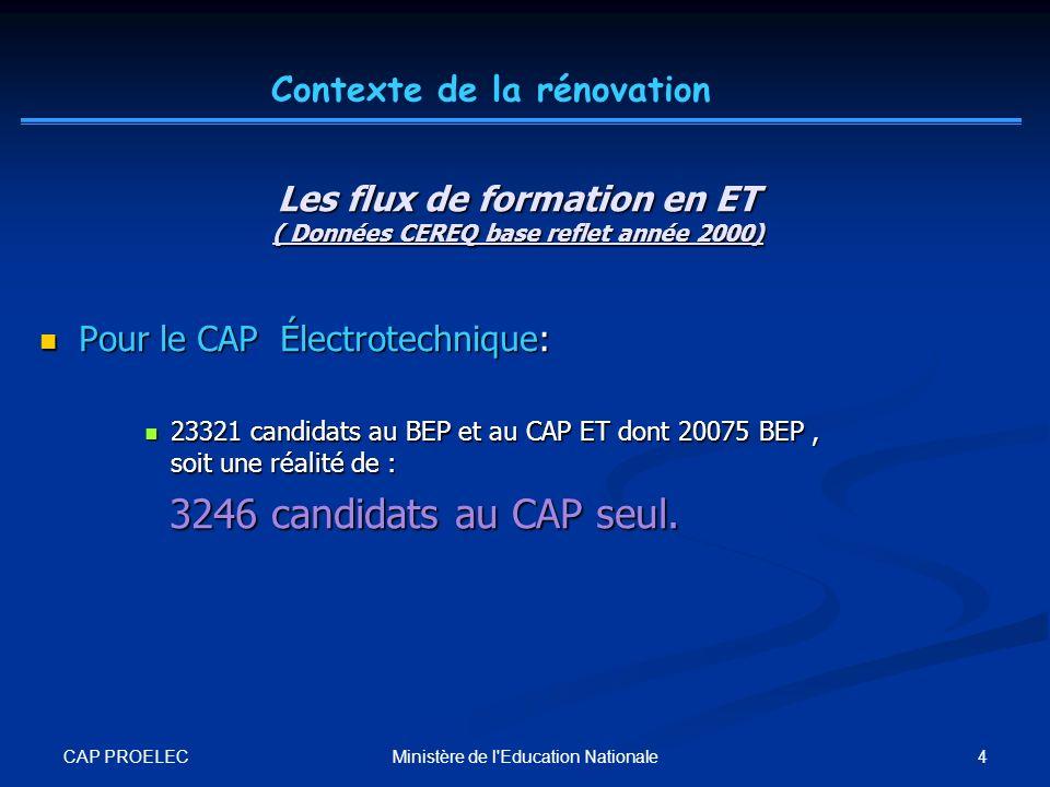 Les flux de formation en ET ( Données CEREQ base reflet année 2000)