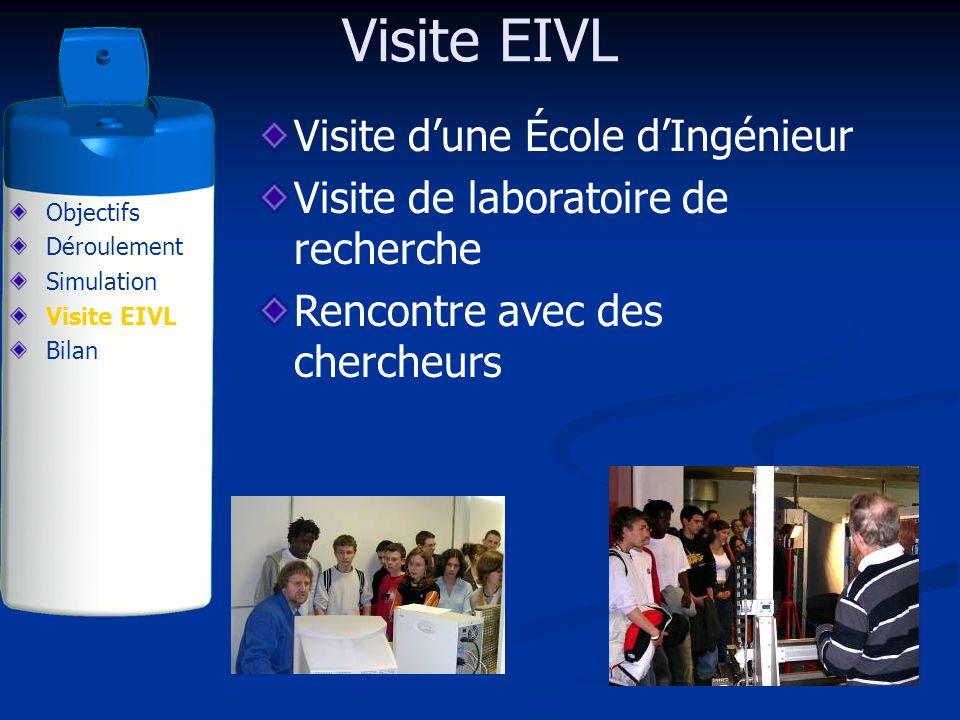 Visite EIVL Visite d'une École d'Ingénieur