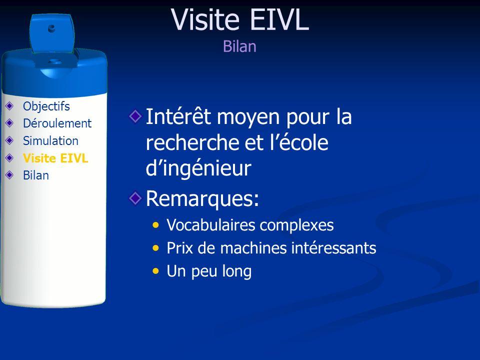 Visite EIVL Intérêt moyen pour la recherche et l'école d'ingénieur