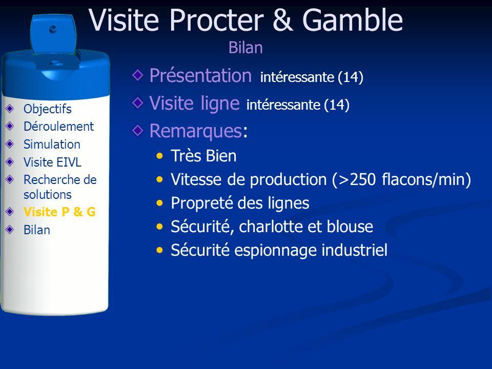 Visite Procter & Gamble