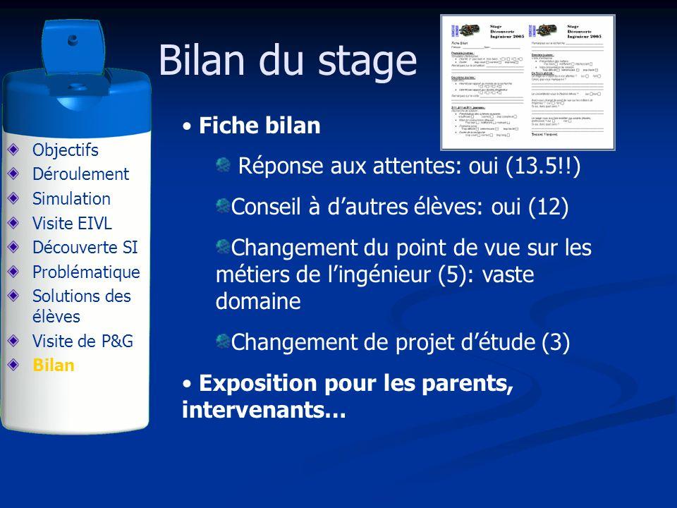 Bilan du stage Fiche bilan Réponse aux attentes: oui (13.5!!)