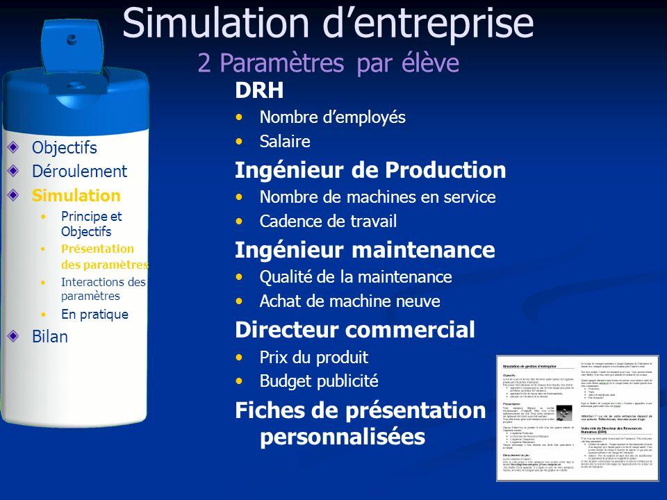 Simulation d'entreprise