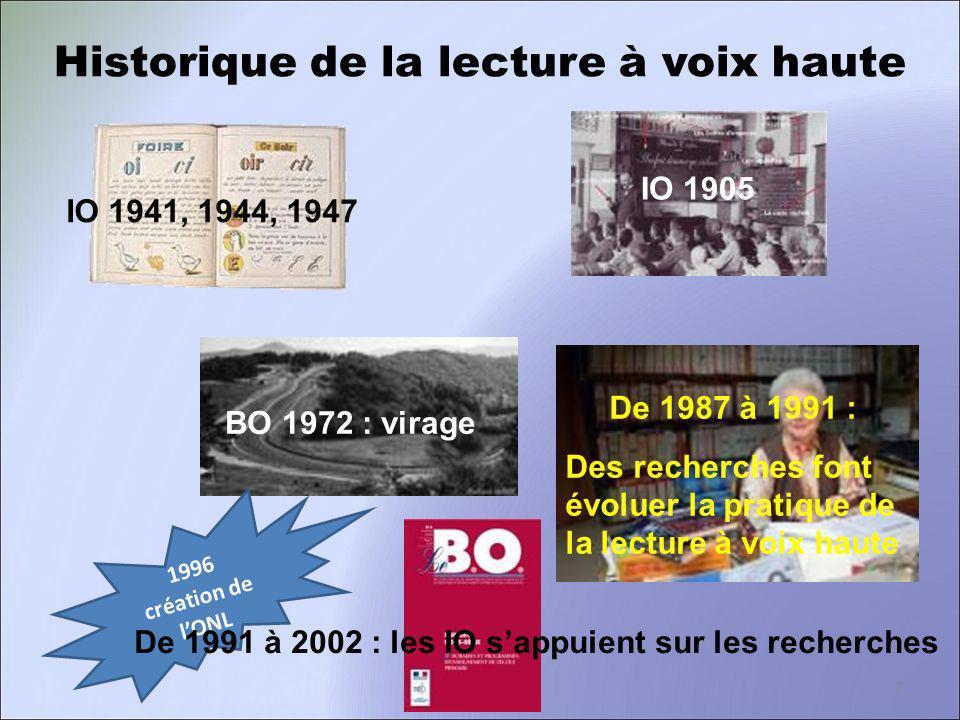 Historique de la lecture à voix haute