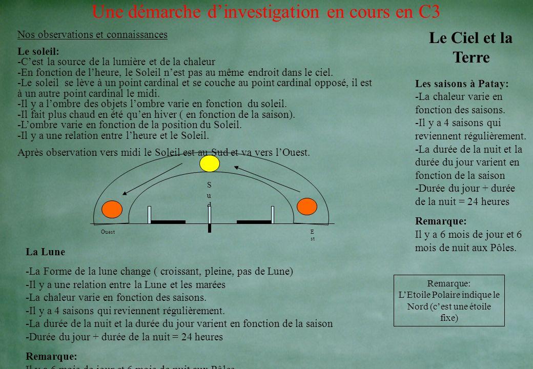 Une démarche d'investigation en cours en C3
