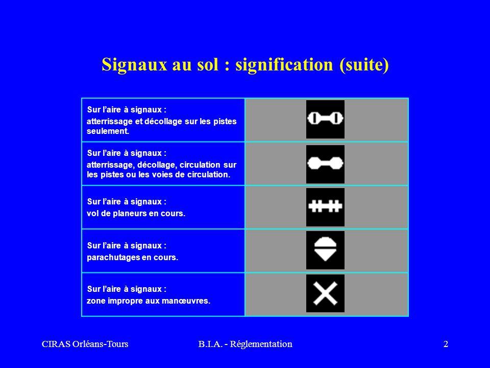 Signaux au sol : signification (suite)