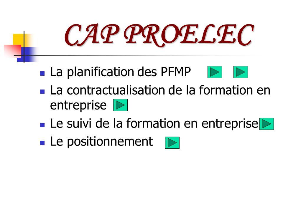CAP PROELEC La planification des PFMP