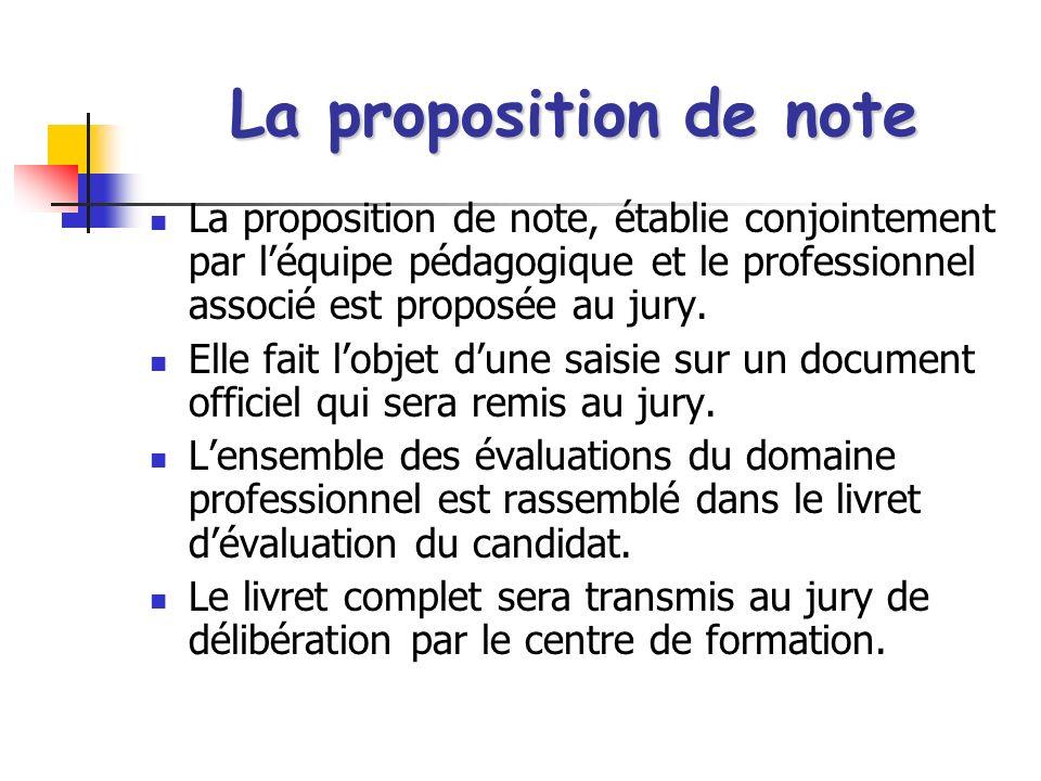 La proposition de noteLa proposition de note, établie conjointement par l'équipe pédagogique et le professionnel associé est proposée au jury.