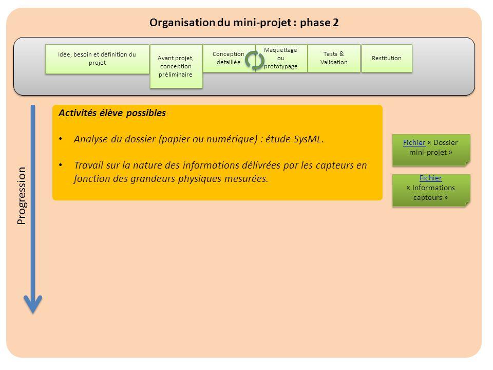 Organisation du mini-projet : phase 2