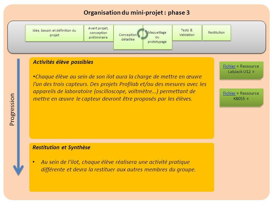 Organisation du mini-projet : phase 3
