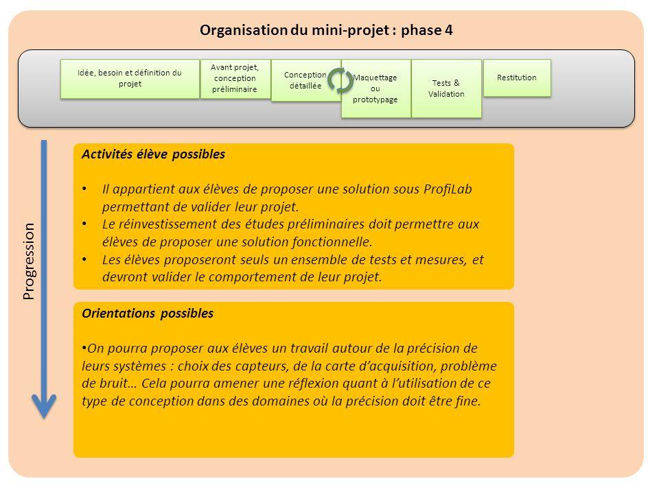 Organisation du mini-projet : phase 4