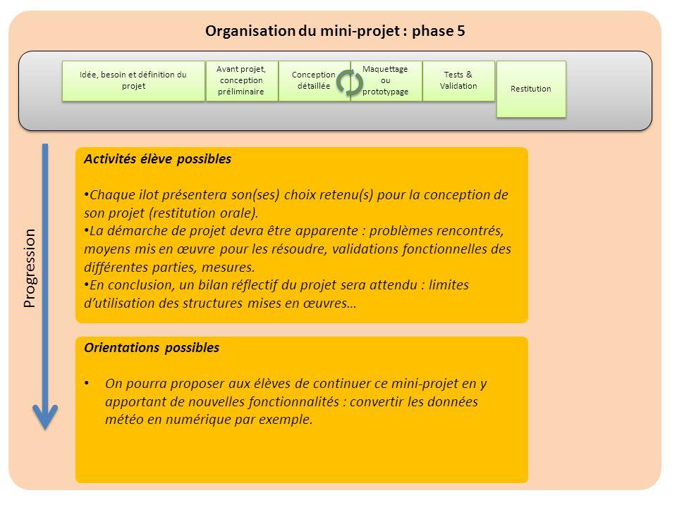 Organisation du mini-projet : phase 5