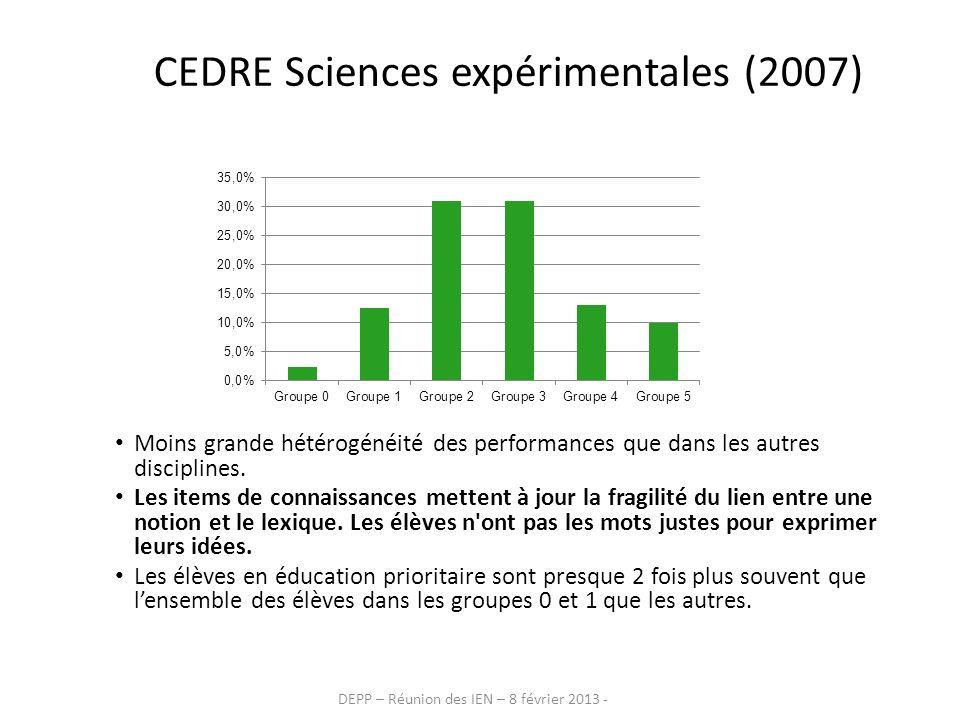 CEDRE Sciences expérimentales (2007)