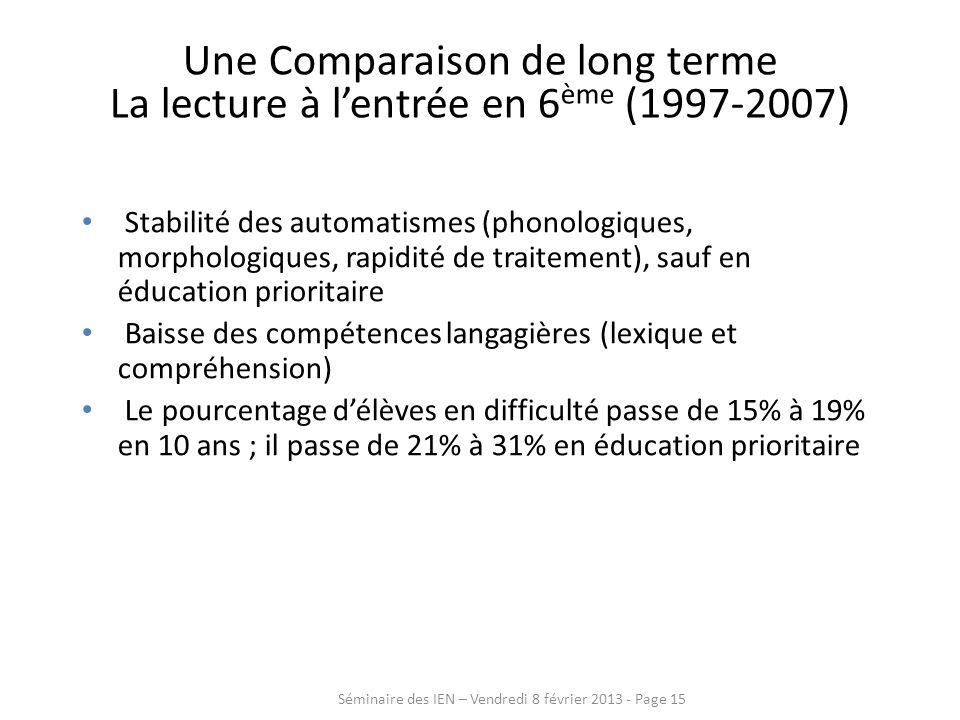 Une Comparaison de long terme La lecture à l'entrée en 6ème (1997-2007)