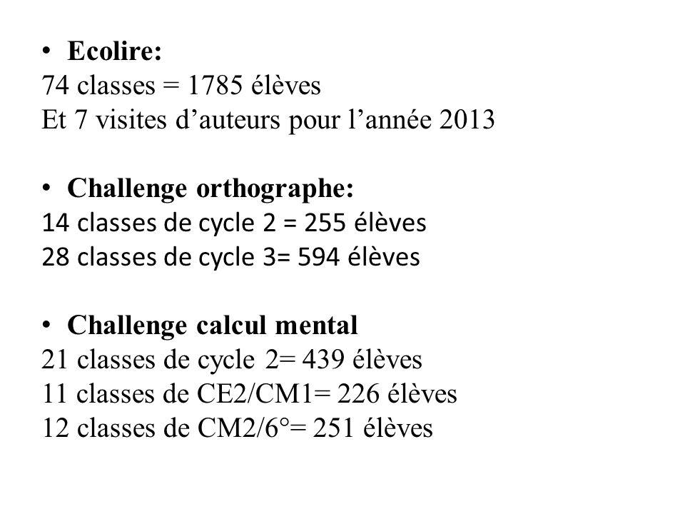 Ecolire: 74 classes = 1785 élèves. Et 7 visites d'auteurs pour l'année 2013. Challenge orthographe: