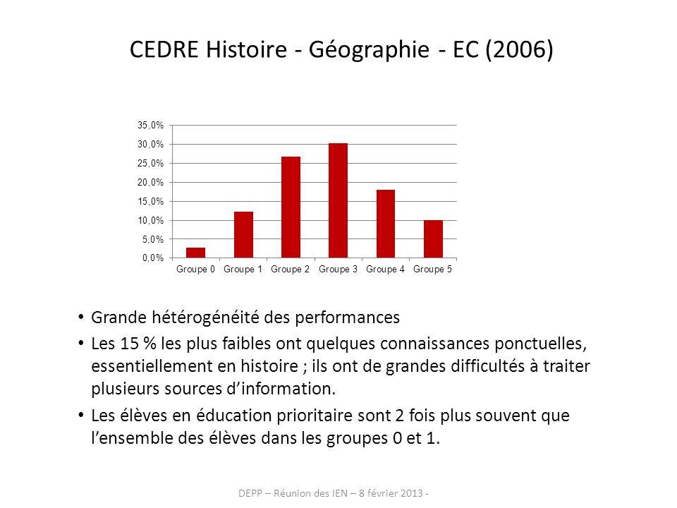 CEDRE Histoire - Géographie - EC (2006)