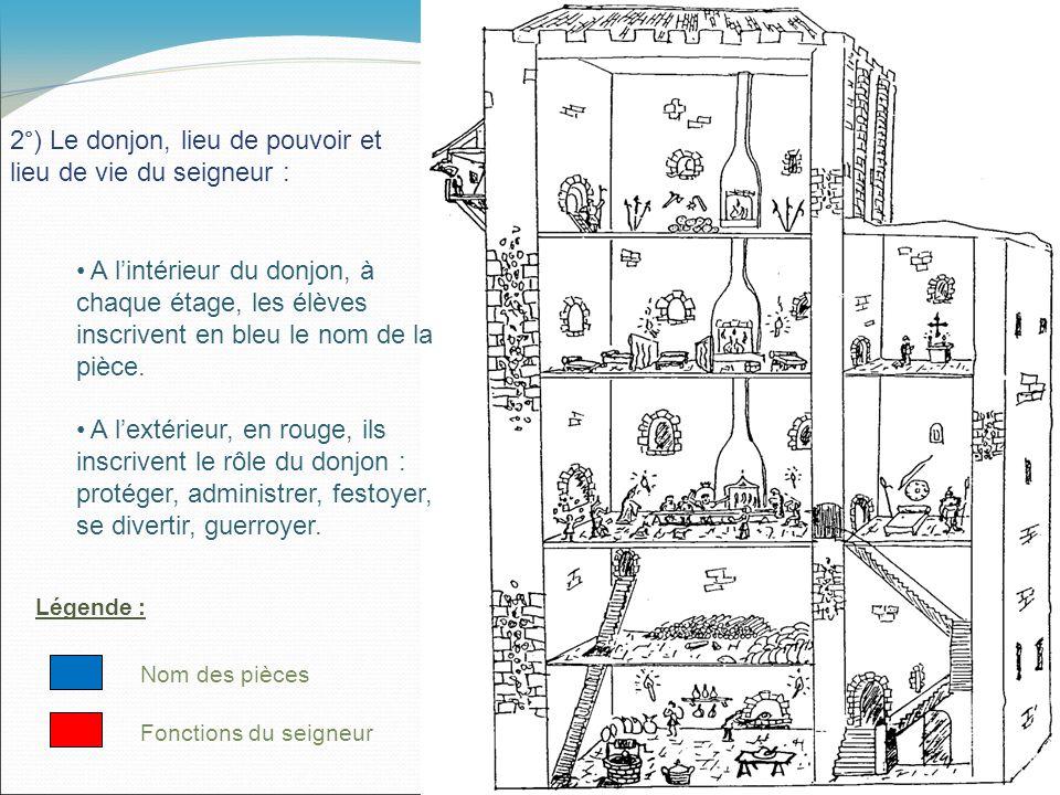2°) Le donjon, lieu de pouvoir et lieu de vie du seigneur :