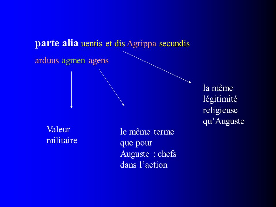 parte alia uentis et dis Agrippa secundis