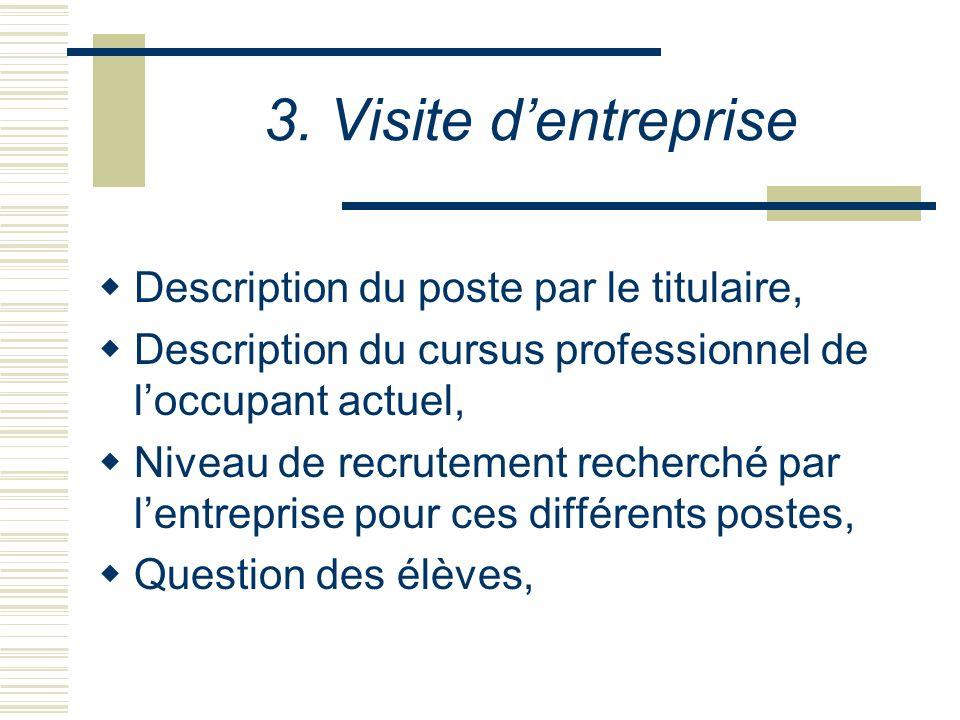 3. Visite d'entreprise Description du poste par le titulaire,