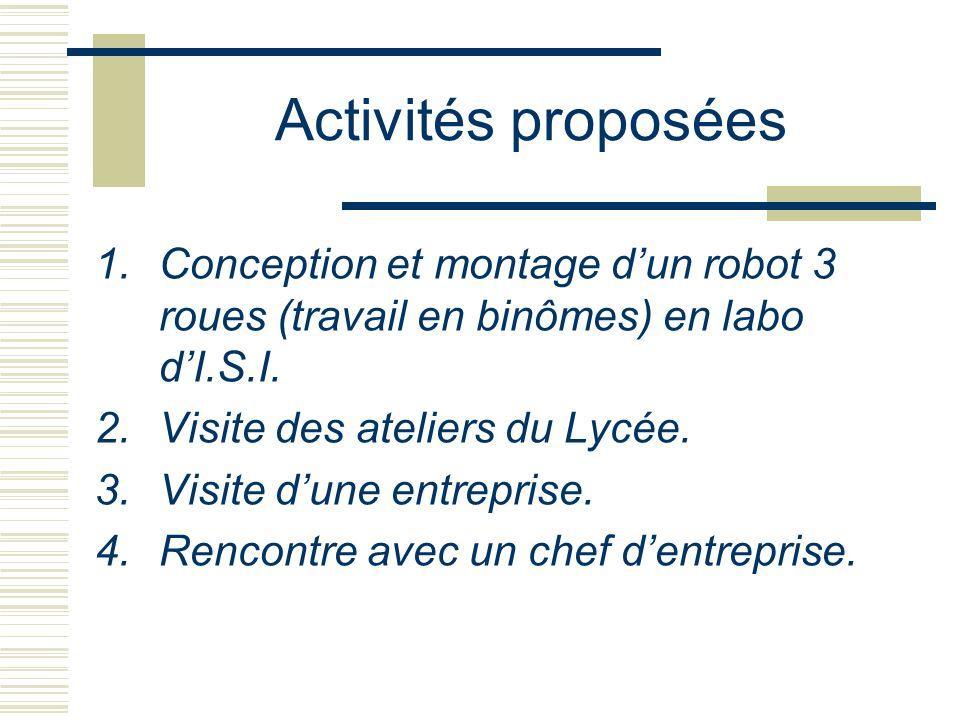 Activités proposéesConception et montage d'un robot 3 roues (travail en binômes) en labo d'I.S.I. Visite des ateliers du Lycée.
