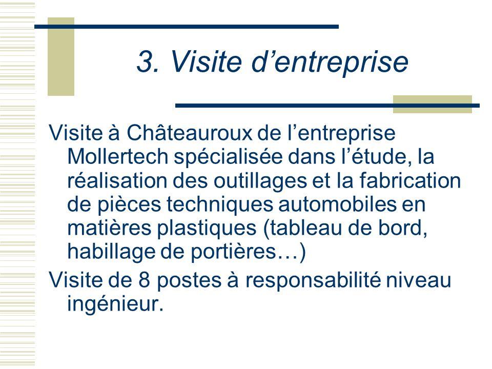 3. Visite d'entreprise