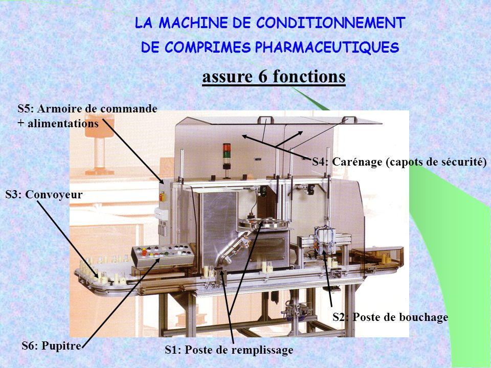 LA MACHINE DE CONDITIONNEMENT DE COMPRIMES PHARMACEUTIQUES