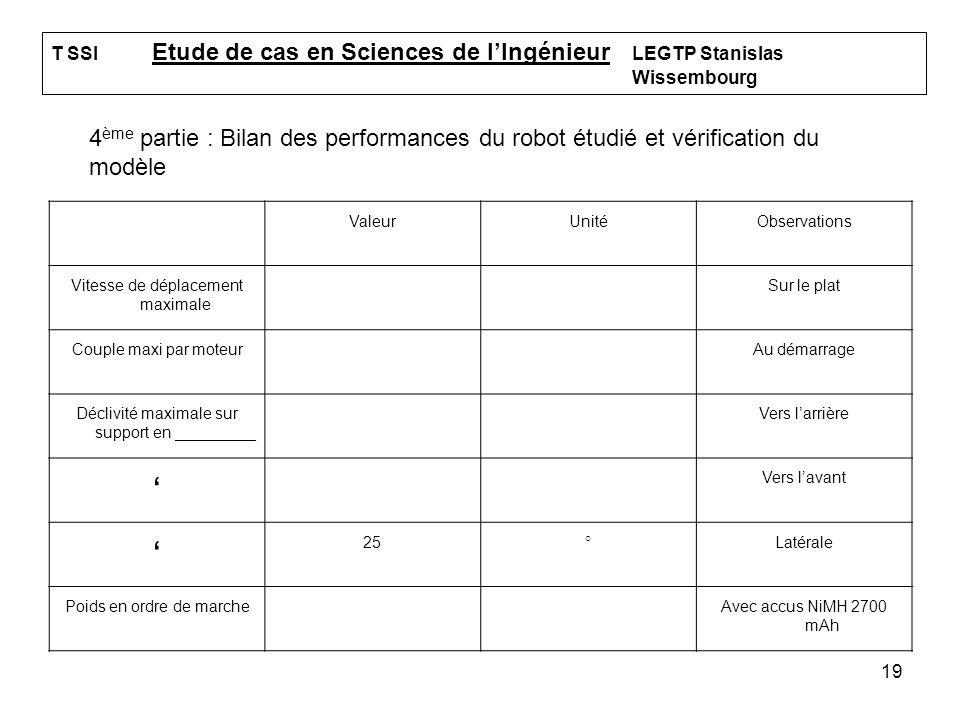 T SSI Etude de cas en Sciences de l'Ingénieur LEGTP Stanislas