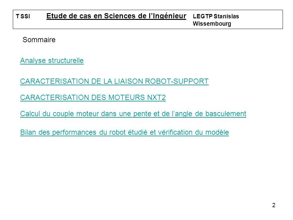 CARACTERISATION DE LA LIAISON ROBOT-SUPPORT
