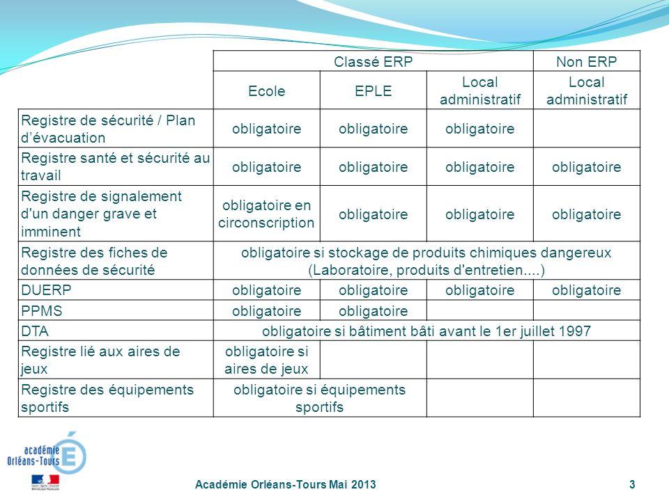 Registre de sécurité / Plan d'évacuation obligatoire