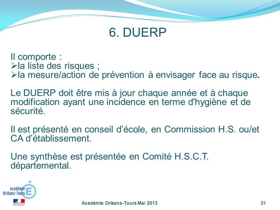 6. DUERP Il comporte : la liste des risques ;