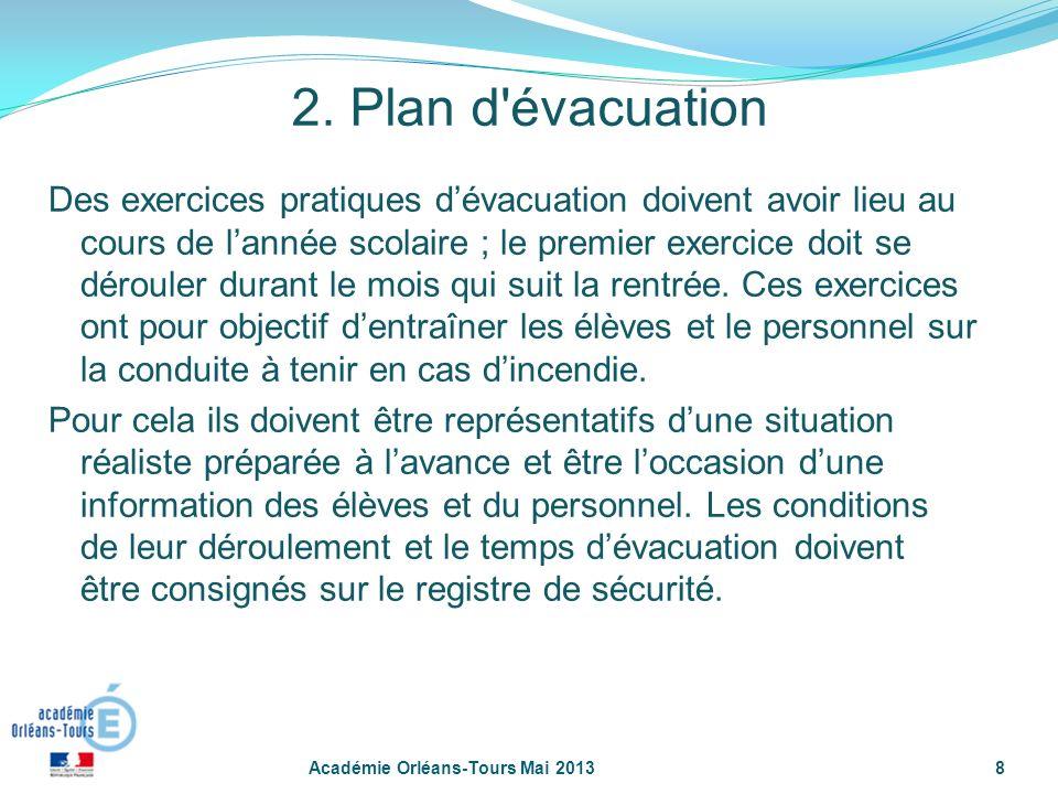 2. Plan d évacuation