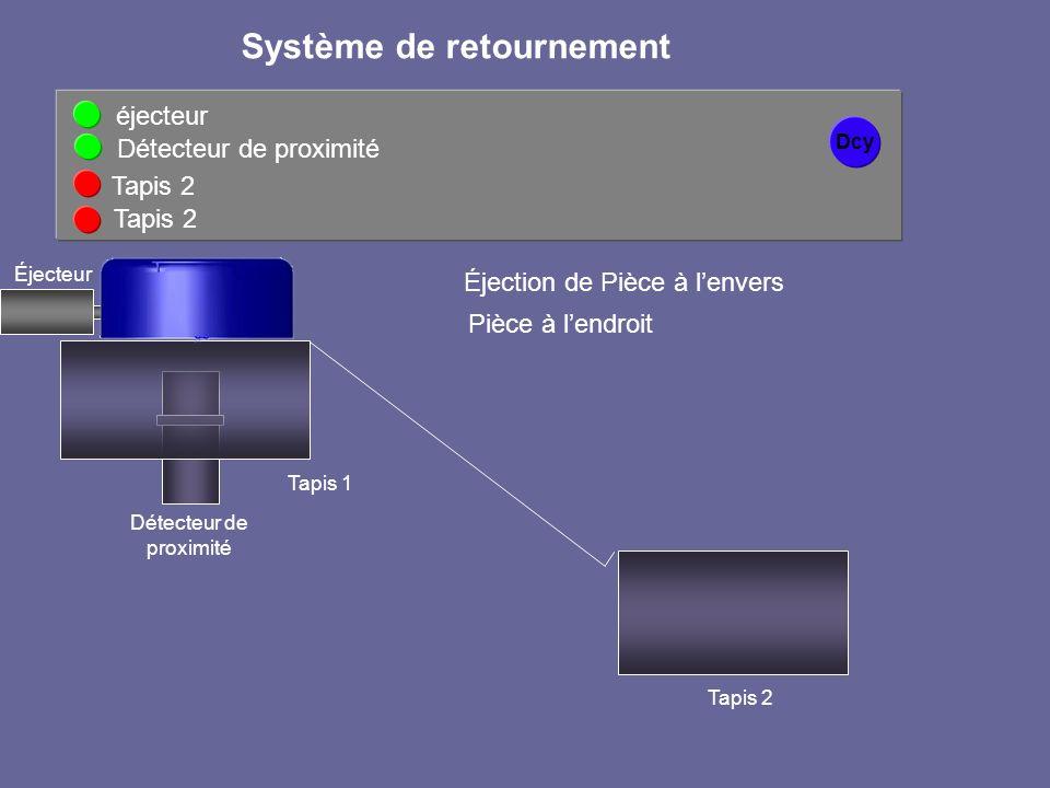 Système de retournement