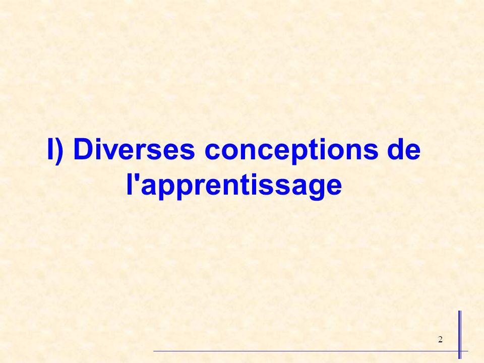 I) Diverses conceptions de l apprentissage