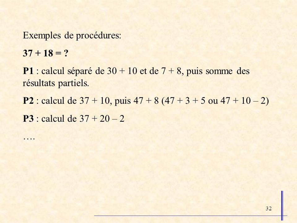 Exemples de procédures: