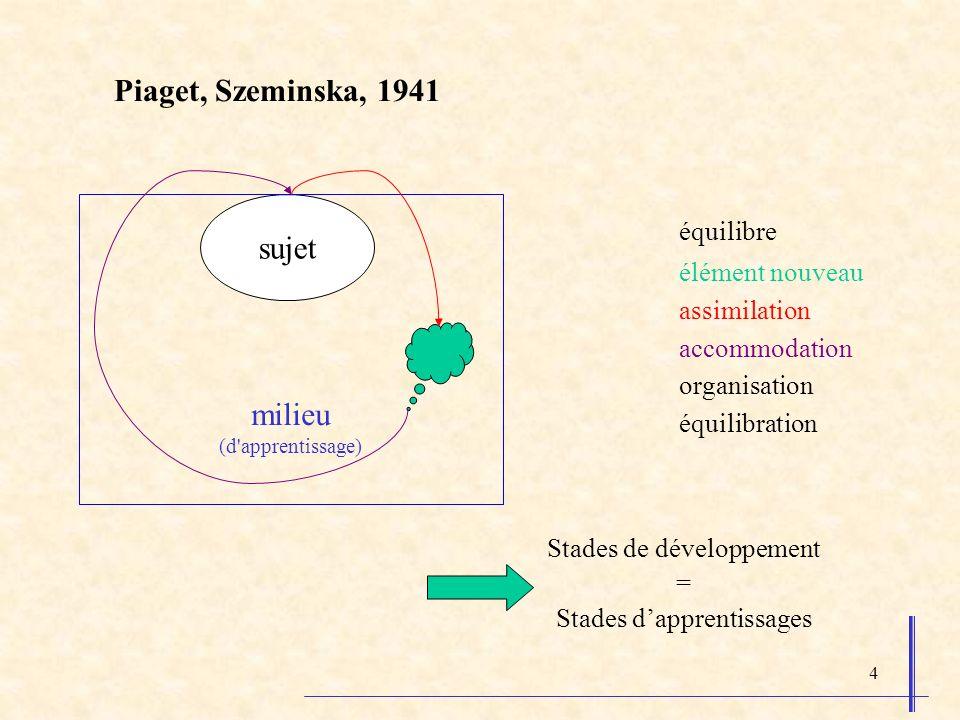 Piaget, Szeminska, 1941 sujet milieu équilibre élément nouveau