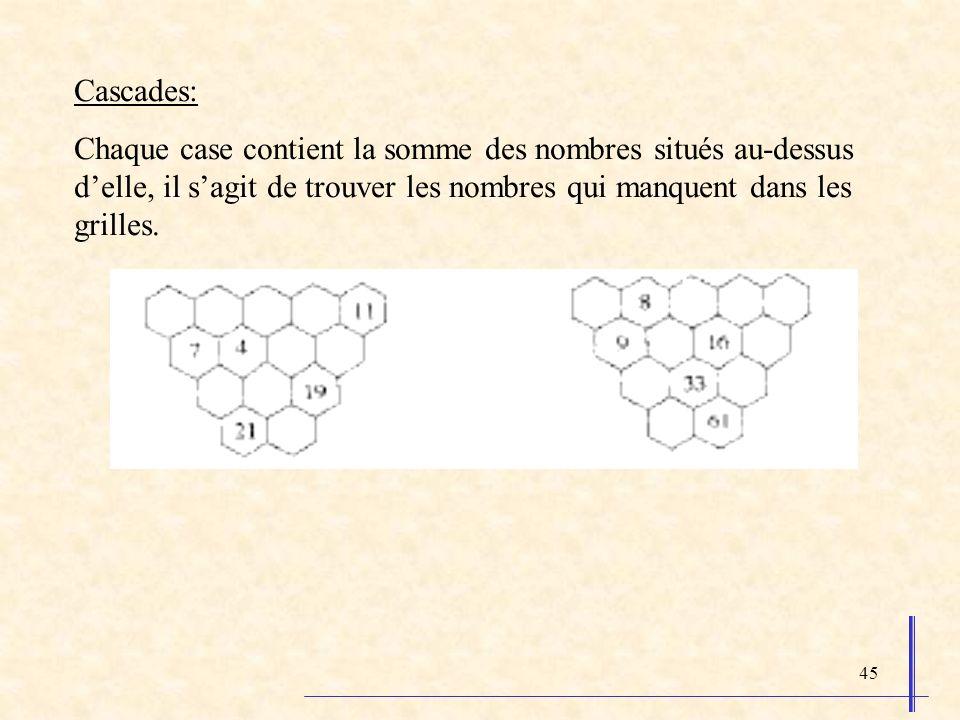 Cascades: Chaque case contient la somme des nombres situés au-dessus d'elle, il s'agit de trouver les nombres qui manquent dans les grilles.