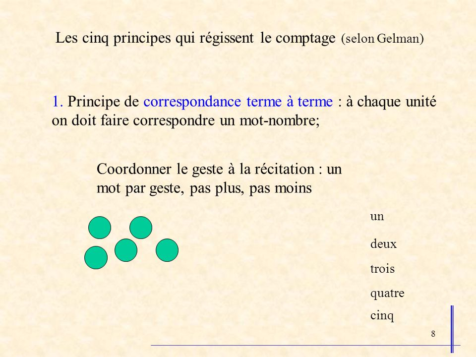 Les cinq principes qui régissent le comptage (selon Gelman)