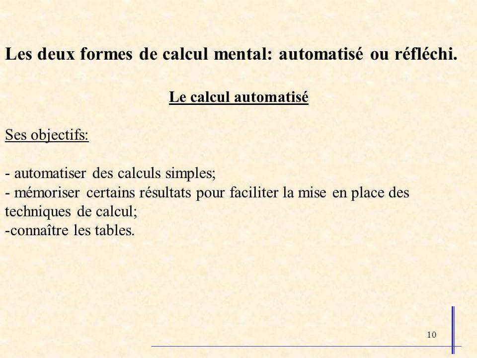 Les deux formes de calcul mental: automatisé ou réfléchi.