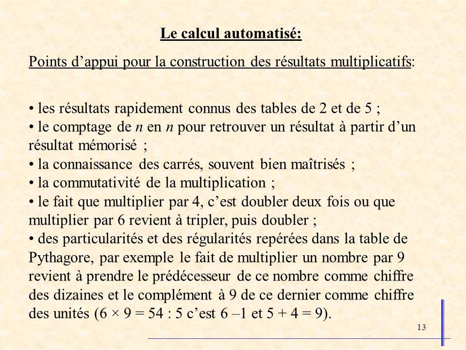 Le calcul automatisé: Points d'appui pour la construction des résultats multiplicatifs: • les résultats rapidement connus des tables de 2 et de 5 ;