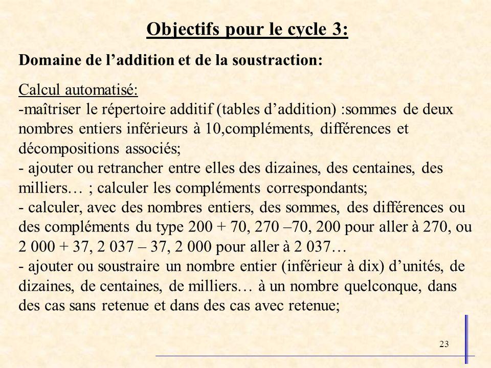 Objectifs pour le cycle 3: