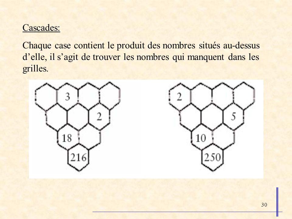 Cascades: Chaque case contient le produit des nombres situés au-dessus d'elle, il s'agit de trouver les nombres qui manquent dans les grilles.
