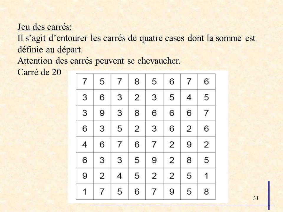 Jeu des carrés: Il s'agit d'entourer les carrés de quatre cases dont la somme est définie au départ.
