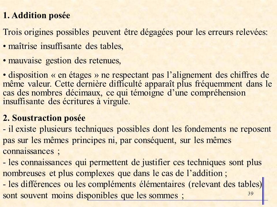 1. Addition posée Trois origines possibles peuvent être dégagées pour les erreurs relevées: maîtrise insuffisante des tables,