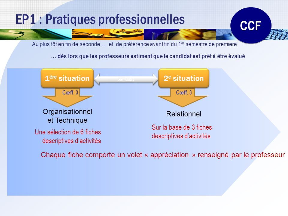 EP1 : Pratiques professionnelles