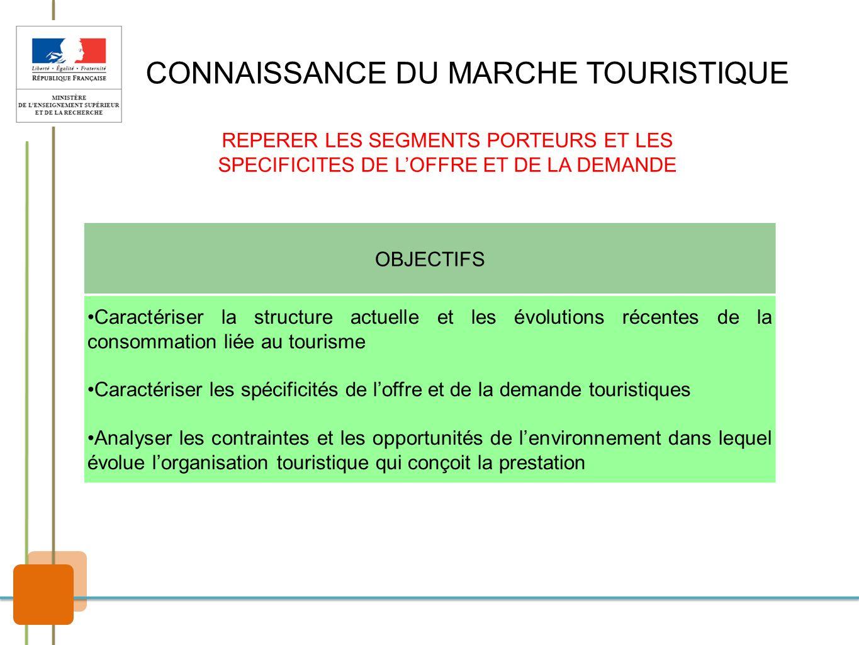CONNAISSANCE DU MARCHE TOURISTIQUE