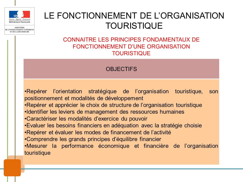 LE FONCTIONNEMENT DE L'ORGANISATION TOURISTIQUE