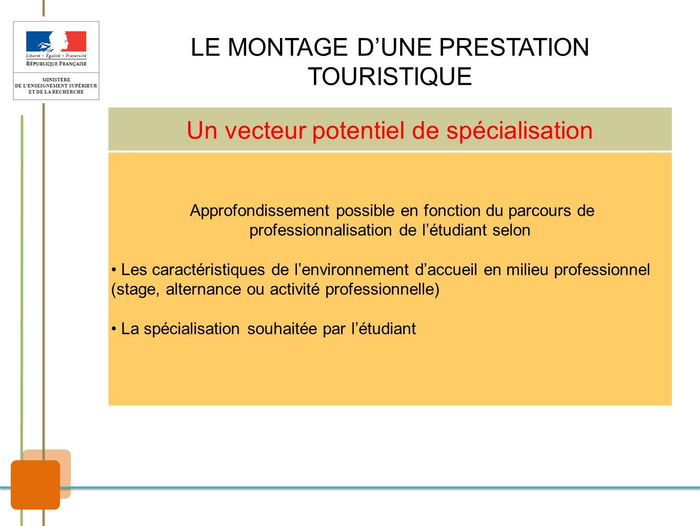 LE MONTAGE D'UNE PRESTATION TOURISTIQUE