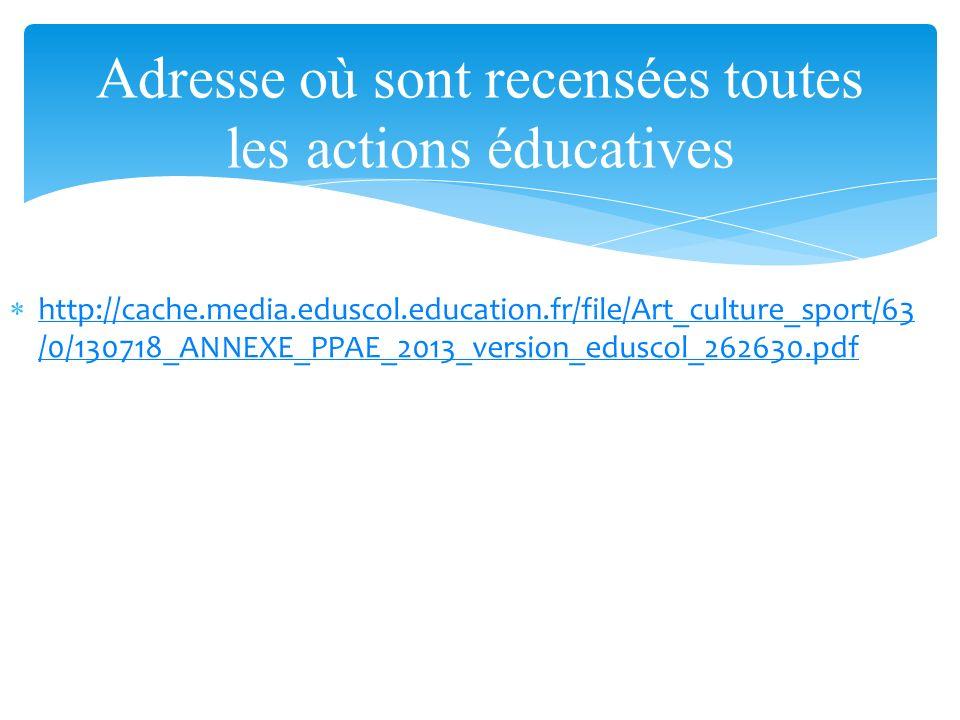 Adresse où sont recensées toutes les actions éducatives