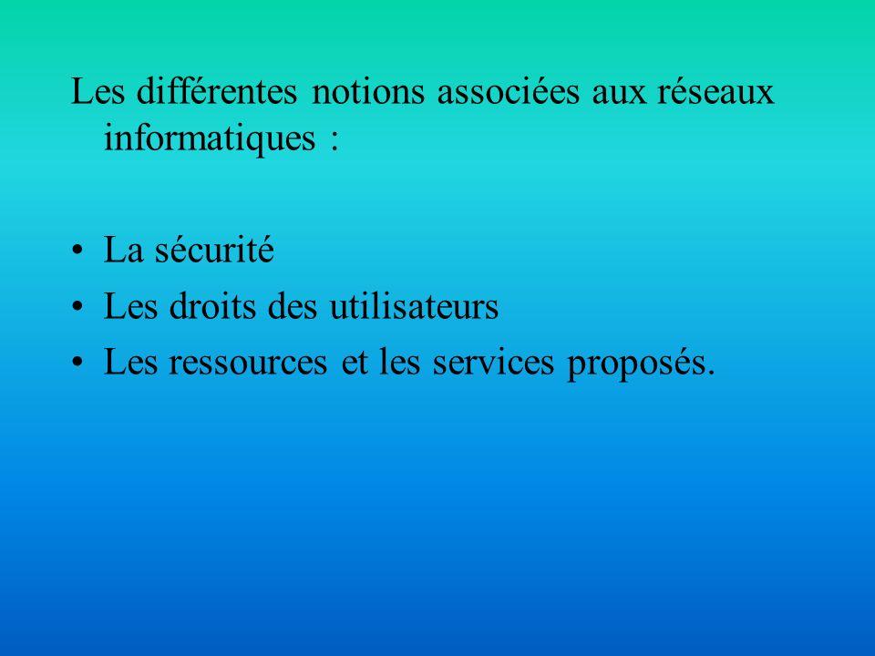 Les différentes notions associées aux réseaux informatiques :