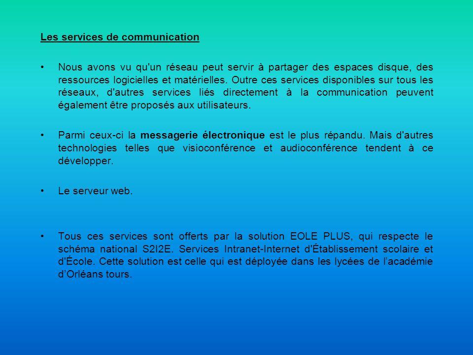 Les services de communication